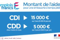 Employeurs – Emplois Francs : bénéficier d'une aide financière de 15 000 €