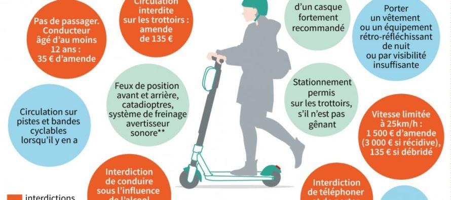 Trottinettes électriques : 1 500 euros d'amende si vous dépassez 25 km/h