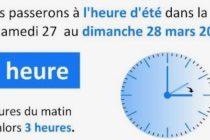 Passage à l'heure d'été 2021 : on change d'heure ce weekend